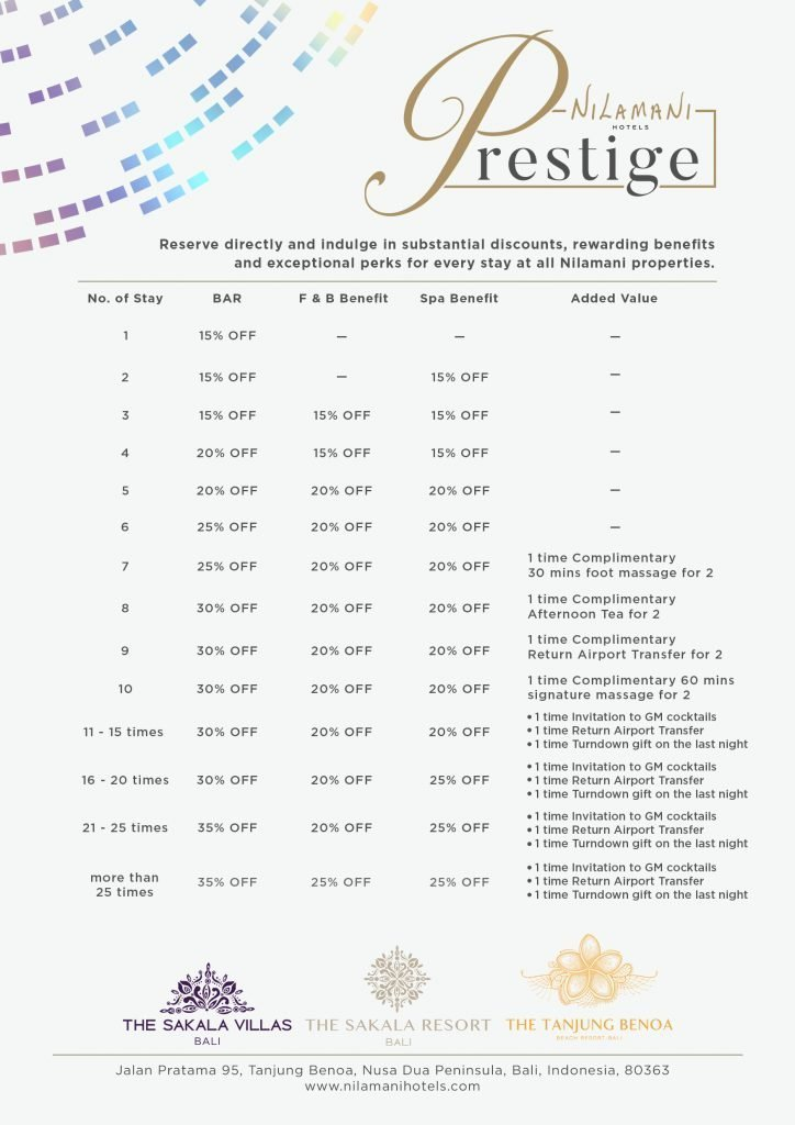 Bali Hotel Loyalty Program | Nilamani Prestige